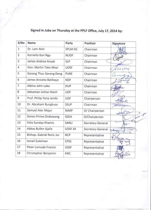 Party leaders and their respective signatures