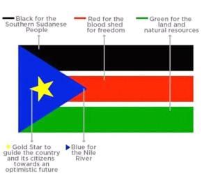 south-sudan-flag