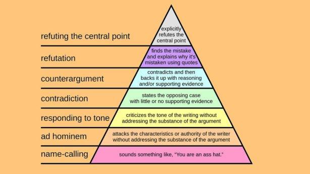 constructive discurse