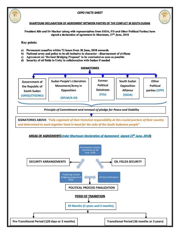 CEPO Fact Sheet on Khartoum Declaration between President Kiir and Dr Riek Machar - Part 1