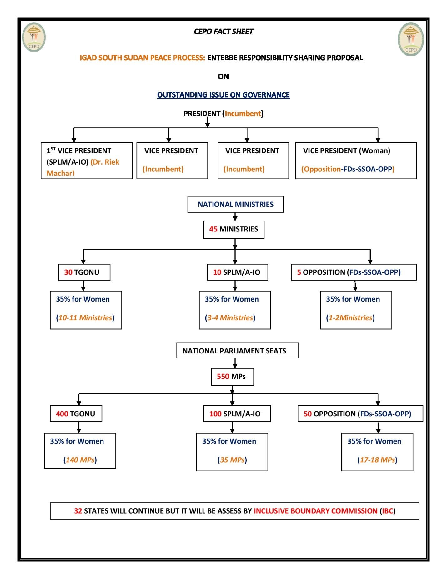 CEPO Fact Sheet - Entebbe proposal